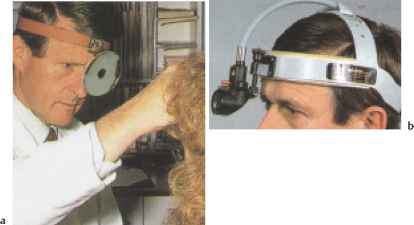 Headlamp Used Indirect Laryngoscopy